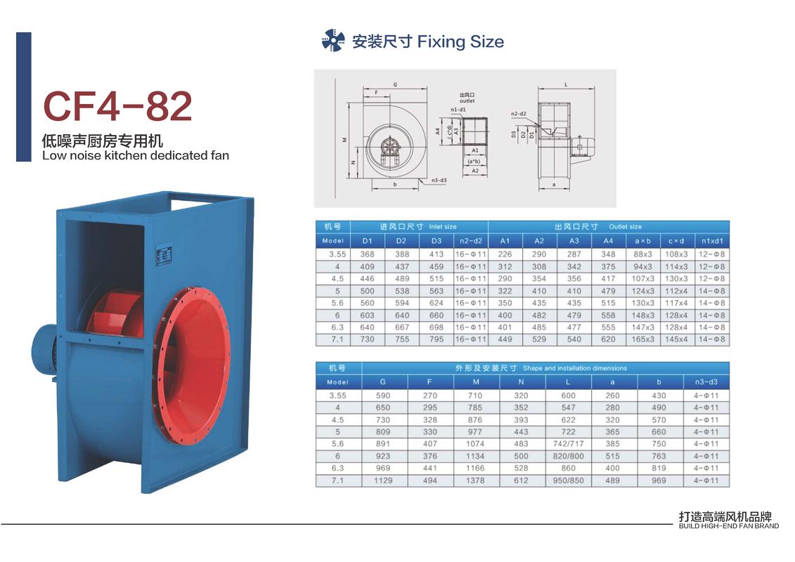 工业废气治理技术效率及其影响因素研究